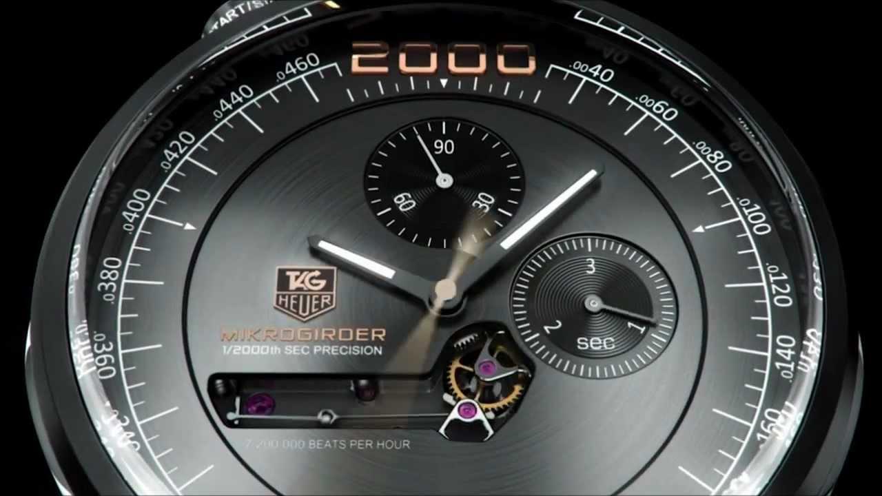 mikrogirder 2000