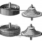 conventional fusee and chaiin-1500